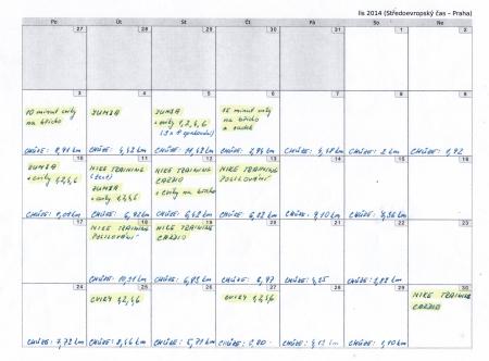 tabulka cvičení
