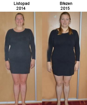 Foto postavy zepředu - srovnání listopad a březen